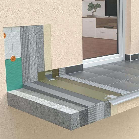 Profesionálna hydroizolácia balkónu pomocou moderných izolačných systémov | Pemtrade.sk